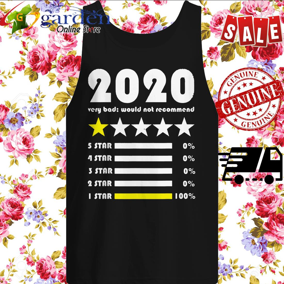 2020 rating very bad would not recommend tank top